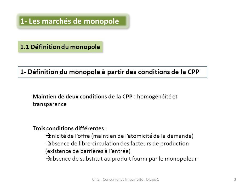 Ch 5 - Concurrence imparfaite - Diapo 13 1- Définition du monopole à partir des conditions de la CPP Maintien de deux conditions de la CPP : homogénéi