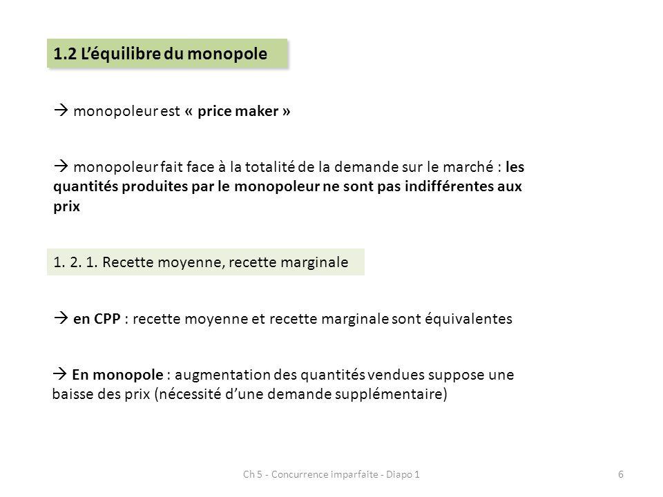 Ch 5 - Concurrence imparfaite - Diapo 17 Recette moyenne correspond au prix de vente (donc à la courbe de demande) Recette marginale correspond aux gains de la dernière unité vendue et est inférieure à la recette moyenne Vente dune unité supplémentaire suppose une baisse du prix qui se répercute sur toutes les unités vendues Formulation mathématique Recette moyenne : RM = D = a –bQ Recette marginale : dérivée de la recette totale RT = Q * RM = aQ – bQ 2 RT = Rm = a – 2bQ