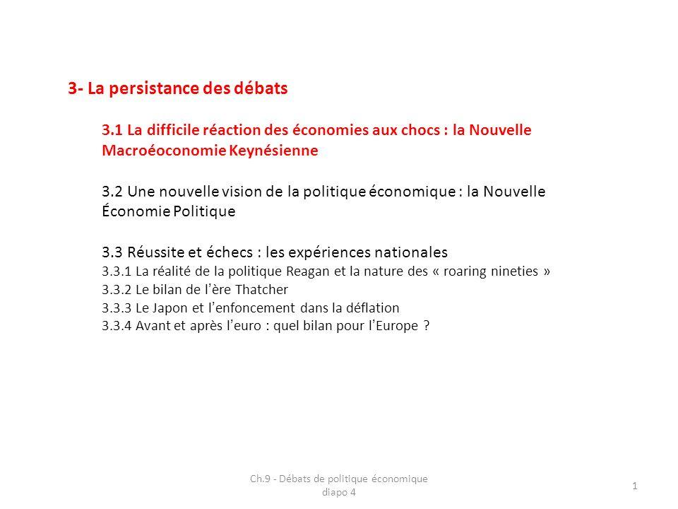 Ch.9 - Débats de politique économique diapo 4 32