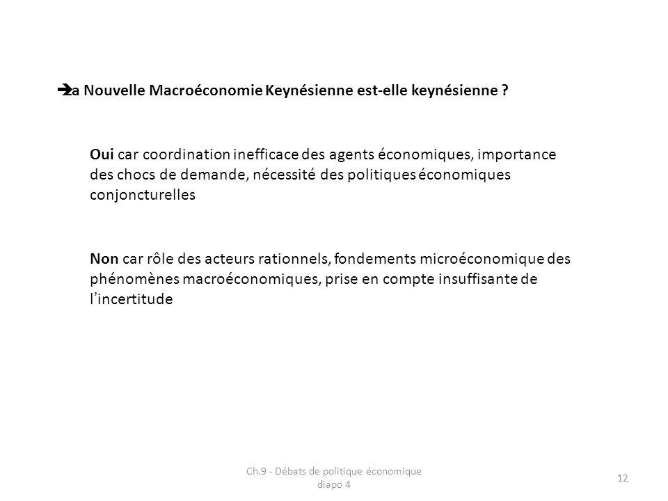 Ch.9 - Débats de politique économique diapo 4 12 La Nouvelle Macroéconomie Keynésienne est-elle keynésienne ? Oui car coordination inefficace des agen