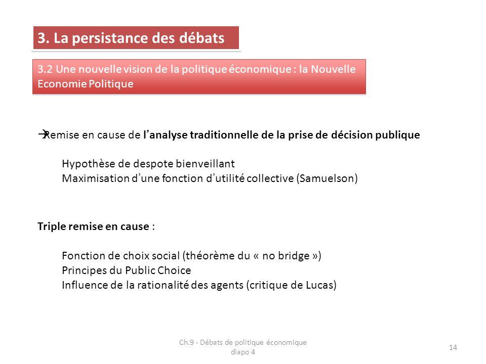14 3. La persistance des débats 3.2 Une nouvelle vision de la politique économique : la Nouvelle Economie Politique Remise en cause de lanalyse tradit