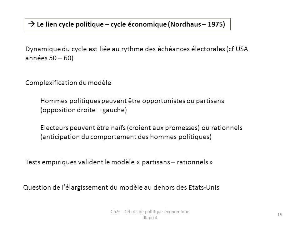 Ch.9 - Débats de politique économique diapo 4 15 Le lien cycle politique – cycle économique (Nordhaus – 1975) Dynamique du cycle est liée au rythme de