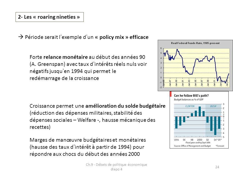 Ch.9 - Débats de politique économique diapo 4 24 2- Les « roaring nineties » Période serait lexemple dun « policy mix » efficace Marges de manœuvre bu