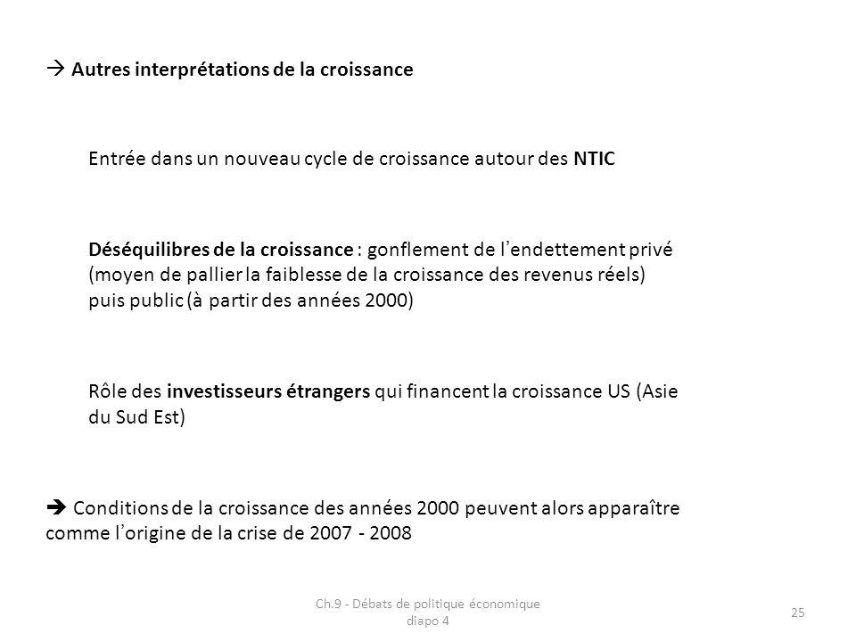 Ch.9 - Débats de politique économique diapo 4 25 Autres interprétations de la croissance Entrée dans un nouveau cycle de croissance autour des NTIC Dé