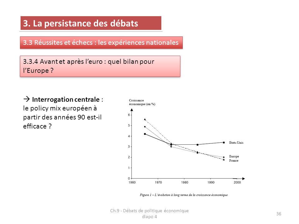 36 3. La persistance des débats 3.3 Réussites et échecs : les expériences nationales 3.3.4 Avant et après leuro : quel bilan pour lEurope ? Interrogat