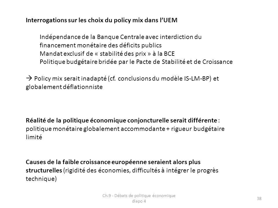 Ch.9 - Débats de politique économique diapo 4 38 Interrogations sur les choix du policy mix dans lUEM Indépendance de la Banque Centrale avec interdic