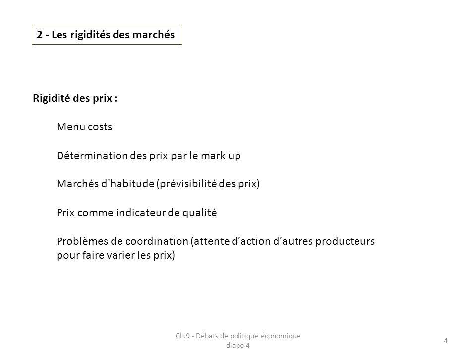 Ch.9 - Débats de politique économique diapo 4 15 Le lien cycle politique – cycle économique (Nordhaus – 1975) Dynamique du cycle est liée au rythme des échéances électorales (cf USA années 50 – 60) Complexification du modèle Hommes politiques peuvent être opportunistes ou partisans (opposition droite – gauche) Electeurs peuvent être naïfs (croient aux promesses) ou rationnels (anticipation du comportement des hommes politiques) Tests empiriques valident le modèle « partisans – rationnels » Question de lélargissement du modèle au dehors des Etats-Unis