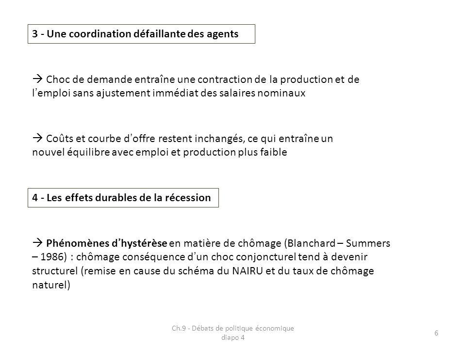 Ch.9 - Débats de politique économique diapo 4 6 3 - Une coordination défaillante des agents Choc de demande entraîne une contraction de la production