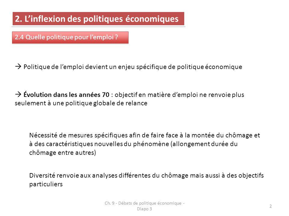 2 2. Linflexion des politiques économiques 2.4 Quelle politique pour lemploi .