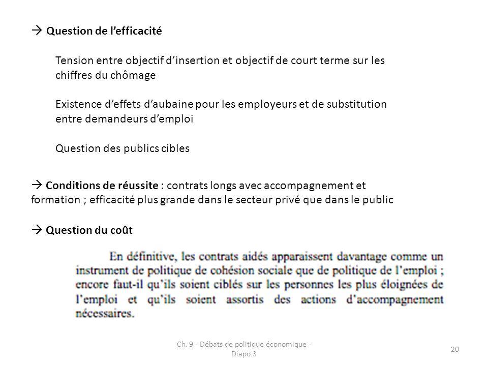 Ch. 9 - Débats de politique économique - Diapo 3 20 Question de lefficacité Tension entre objectif dinsertion et objectif de court terme sur les chiff