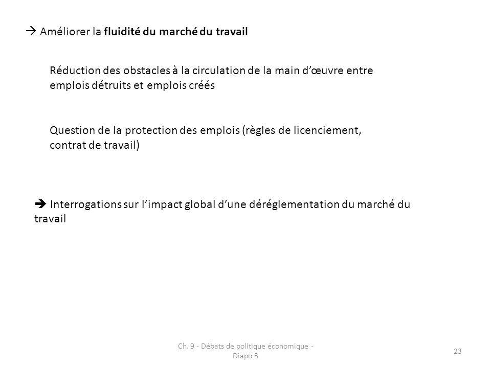 Ch. 9 - Débats de politique économique - Diapo 3 23 Améliorer la fluidité du marché du travail Réduction des obstacles à la circulation de la main dœu