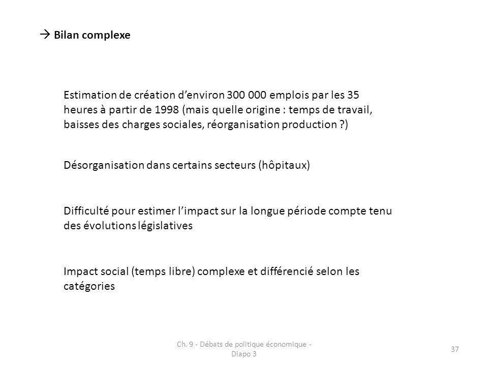 Ch. 9 - Débats de politique économique - Diapo 3 37 Bilan complexe Estimation de création denviron 300 000 emplois par les 35 heures à partir de 1998
