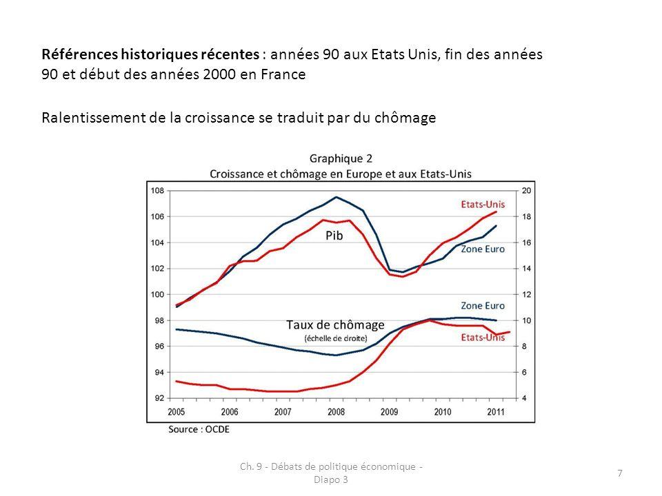 Ch. 9 - Débats de politique économique - Diapo 3 7 Références historiques récentes : années 90 aux Etats Unis, fin des années 90 et début des années 2