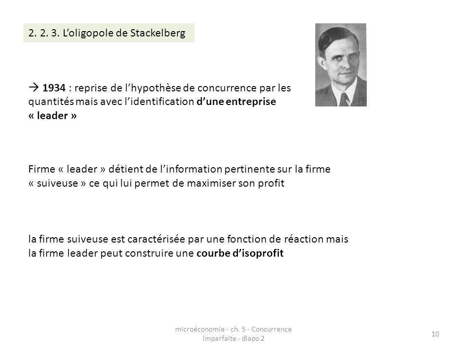 microéconomie - ch. 5 - Concurrence imparfaite - diapo 2 10 2. 2. 3. Loligopole de Stackelberg 1934 : reprise de lhypothèse de concurrence par les qua