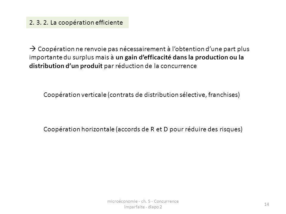 microéconomie - ch. 5 - Concurrence imparfaite - diapo 2 14 2. 3. 2. La coopération efficiente Coopération ne renvoie pas nécessairement à lobtention