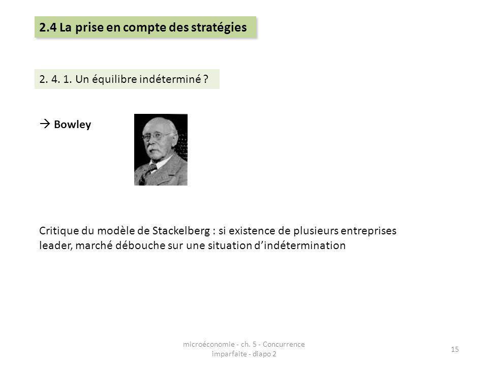 microéconomie - ch. 5 - Concurrence imparfaite - diapo 2 15 2. 4. 1. Un équilibre indéterminé ? Bowley Critique du modèle de Stackelberg : si existenc