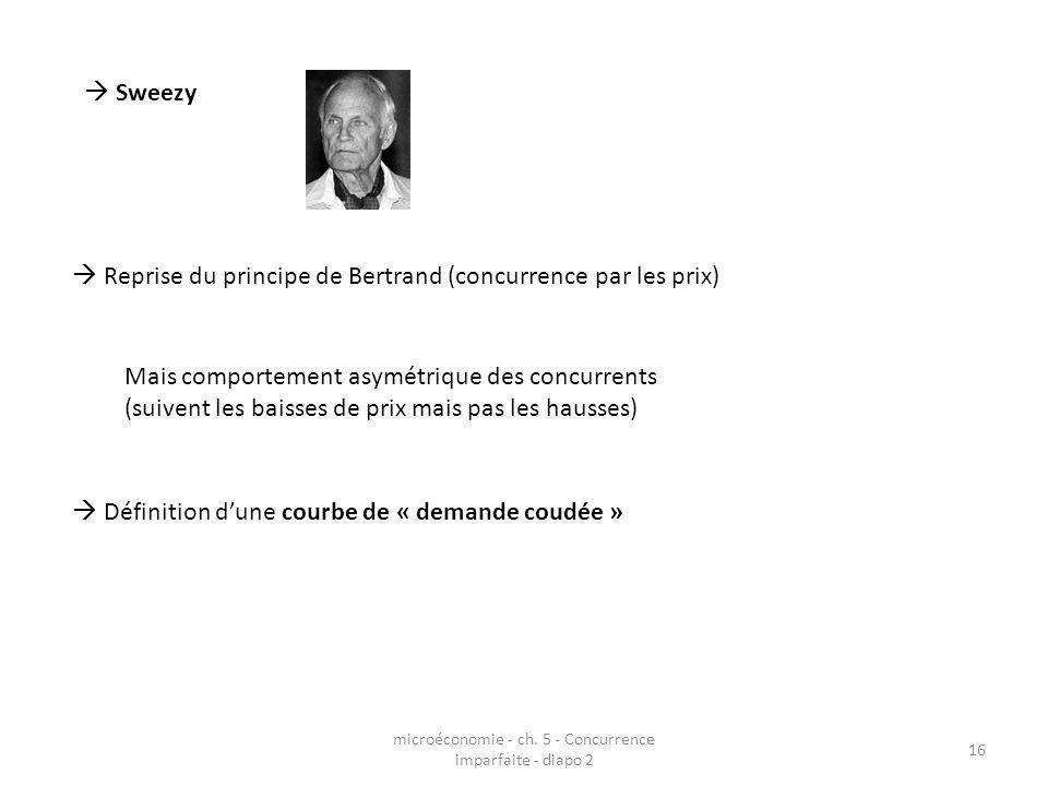 microéconomie - ch. 5 - Concurrence imparfaite - diapo 2 16 Sweezy Reprise du principe de Bertrand (concurrence par les prix) Mais comportement asymét