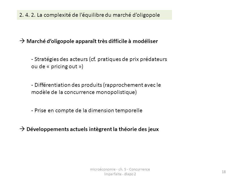 microéconomie - ch. 5 - Concurrence imparfaite - diapo 2 18 2. 4. 2. La complexité de léquilibre du marché doligopole Marché doligopole apparaît très