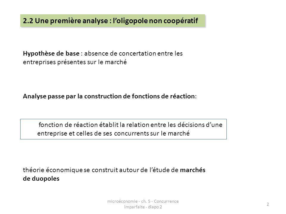 Hypothèse de base : absence de concertation entre les entreprises présentes sur le marché Analyse passe par la construction de fonctions de réaction: