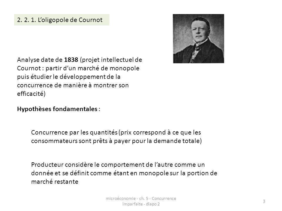 microéconomie - ch. 5 - Concurrence imparfaite - diapo 2 3 2. 2. 1. Loligopole de Cournot Analyse date de 1838 (projet intellectuel de Cournot : parti