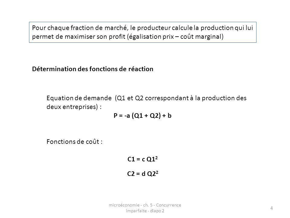 microéconomie - ch. 5 - Concurrence imparfaite - diapo 2 4 Pour chaque fraction de marché, le producteur calcule la production qui lui permet de maxim