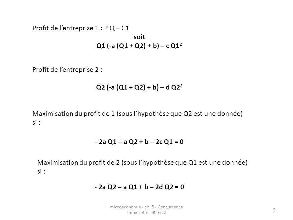 microéconomie - ch. 5 - Concurrence imparfaite - diapo 2 5 Profit de lentreprise 1 : P Q – C1 soit Q1 (-a (Q1 + Q2) + b) – c Q1 2 Profit de lentrepris