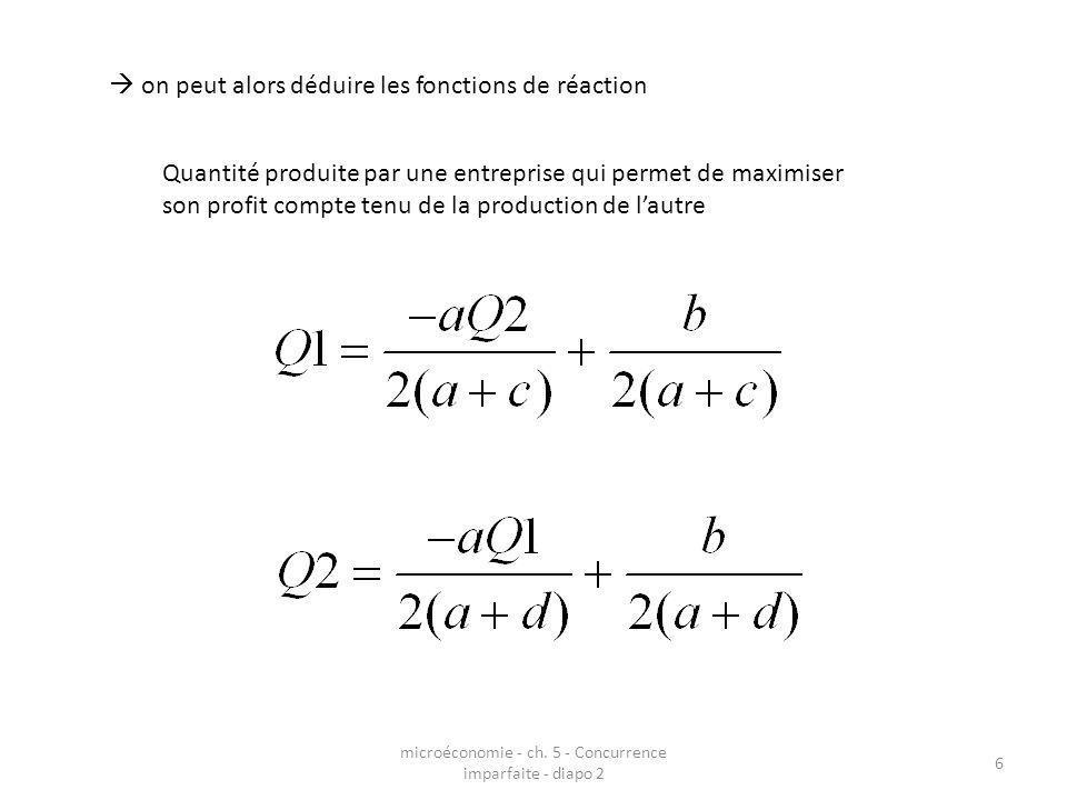 microéconomie - ch. 5 - Concurrence imparfaite - diapo 2 6 on peut alors déduire les fonctions de réaction Quantité produite par une entreprise qui pe