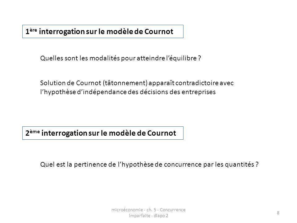 microéconomie - ch. 5 - Concurrence imparfaite - diapo 2 8 1 ère interrogation sur le modèle de Cournot Quelles sont les modalités pour atteindre léqu