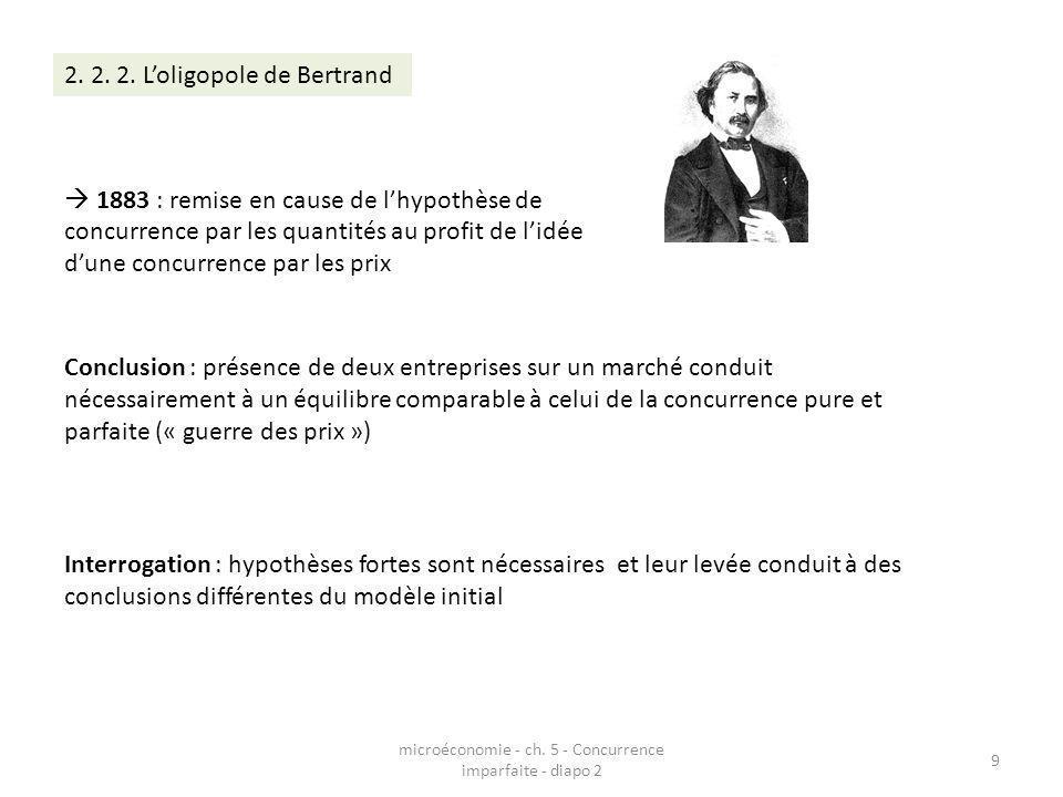 microéconomie - ch. 5 - Concurrence imparfaite - diapo 2 9 2. 2. 2. Loligopole de Bertrand 1883 : remise en cause de lhypothèse de concurrence par les