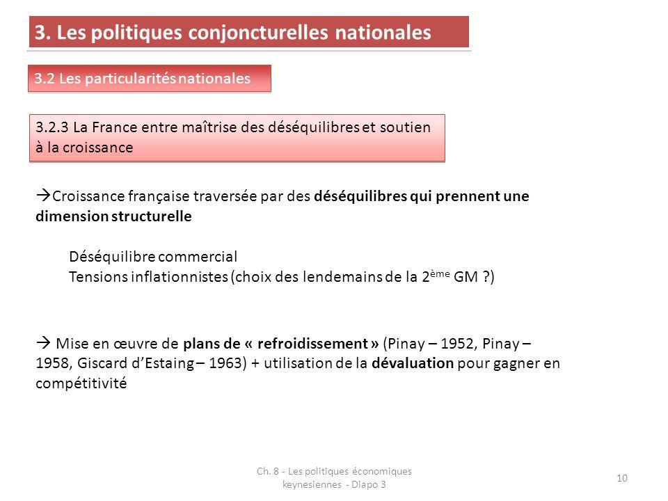 Ch. 8 - Les politiques économiques keynesiennes - Diapo 3 10 3.