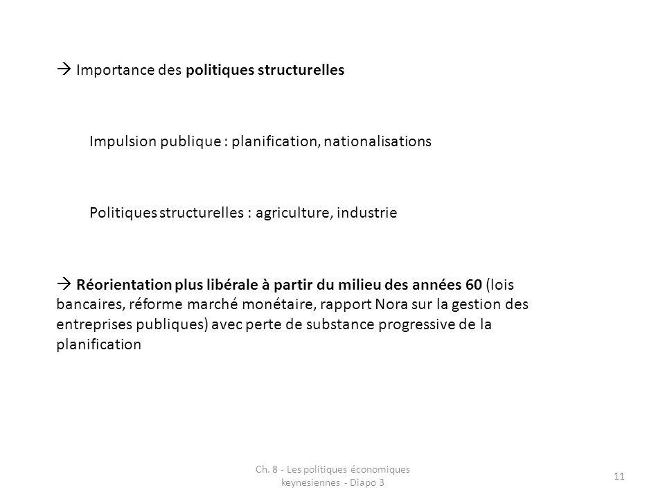 Ch. 8 - Les politiques économiques keynesiennes - Diapo 3 11 Importance des politiques structurelles Impulsion publique : planification, nationalisati