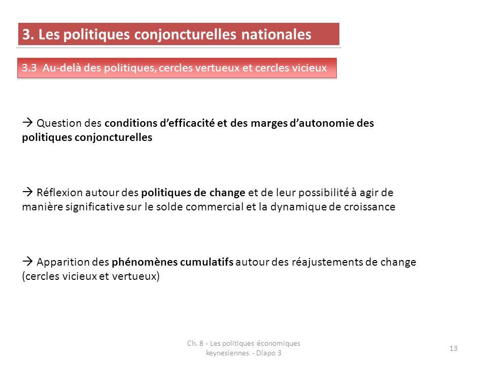 Ch. 8 - Les politiques économiques keynesiennes - Diapo 3 13 3.