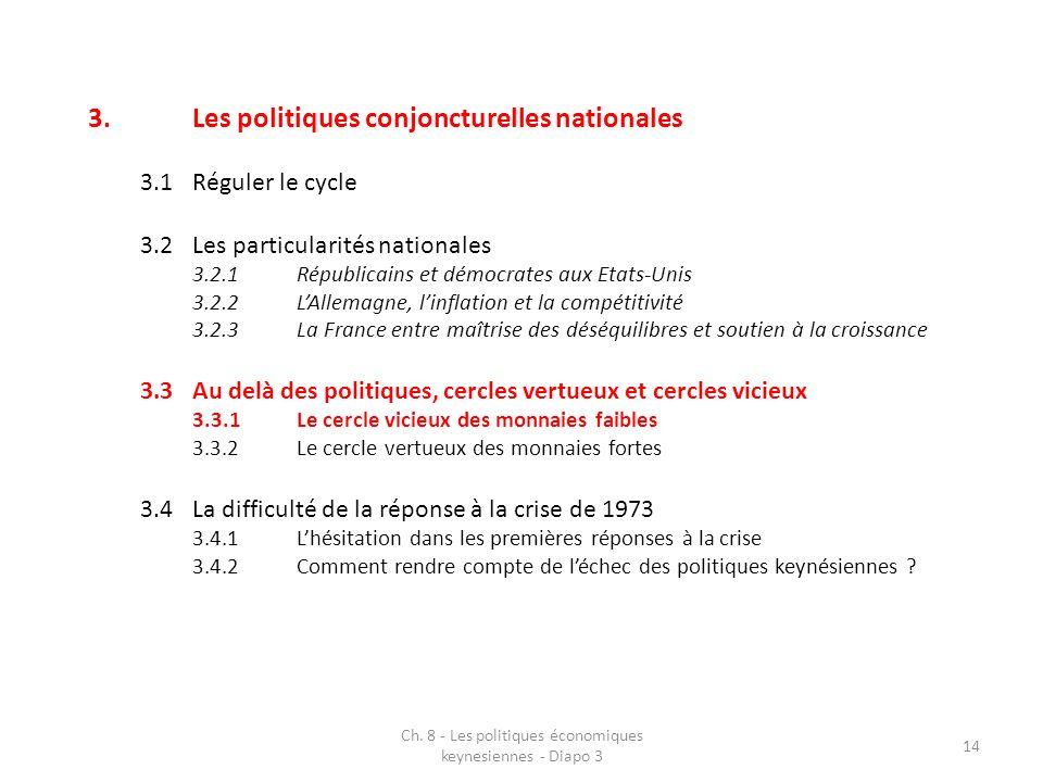 Ch. 8 - Les politiques économiques keynesiennes - Diapo 3 14 3.Les politiques conjoncturelles nationales 3.1Réguler le cycle 3.2Les particularités nat