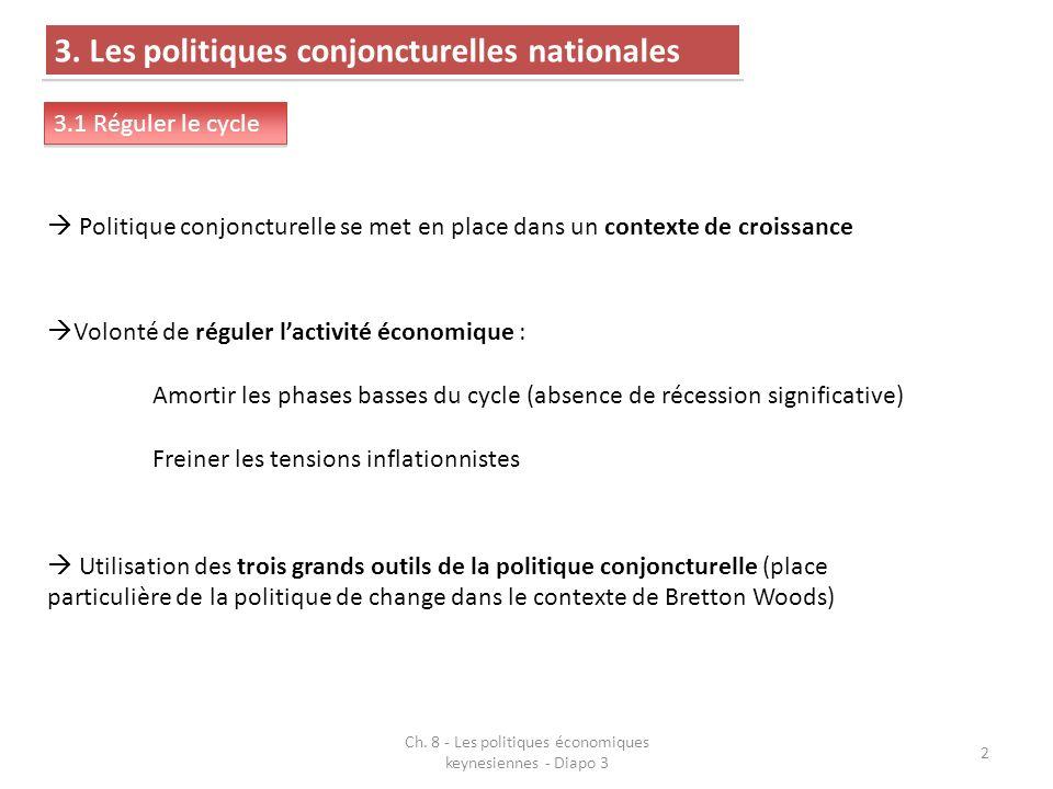 3. Les politiques conjoncturelles nationales 3.1 Réguler le cycle 2 Ch.