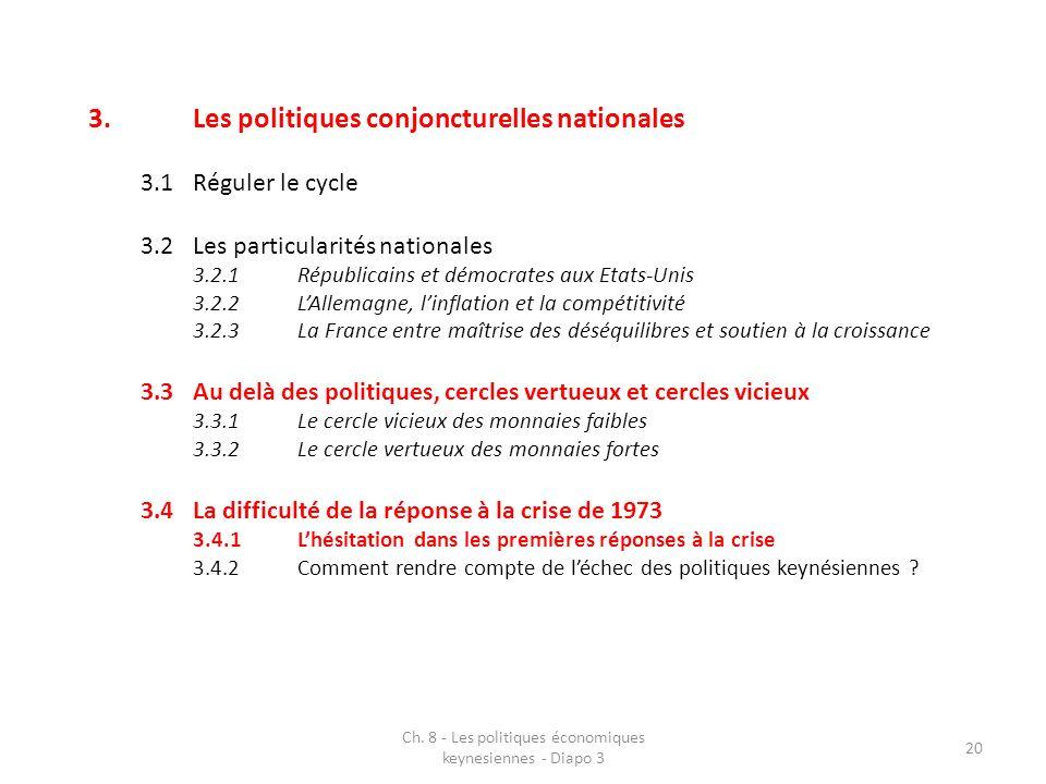 Ch. 8 - Les politiques économiques keynesiennes - Diapo 3 20 3.Les politiques conjoncturelles nationales 3.1Réguler le cycle 3.2Les particularités nat