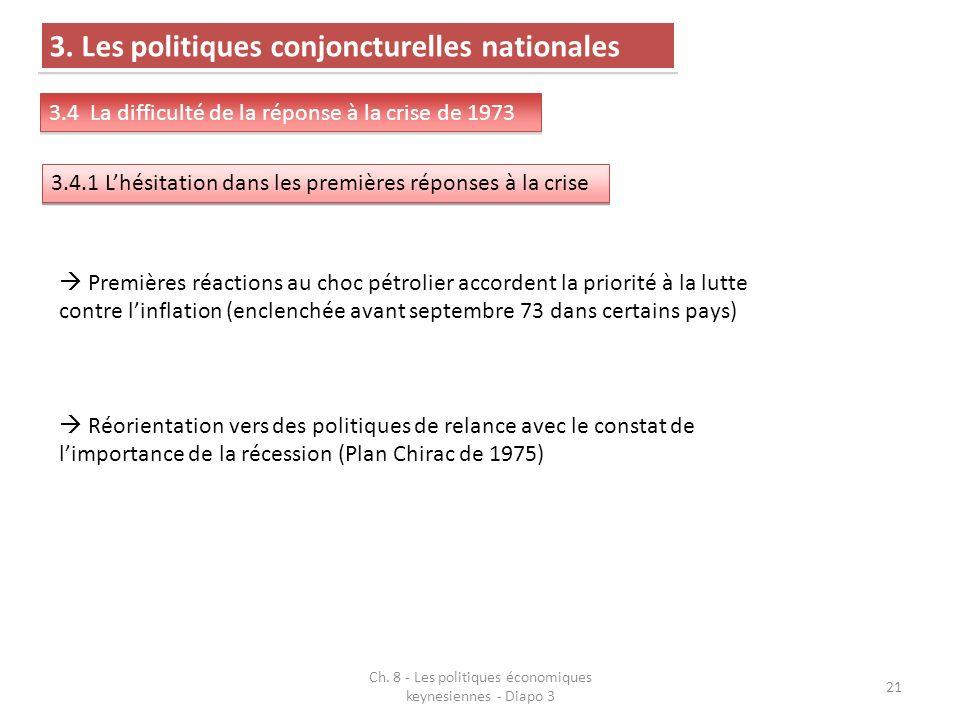 Ch. 8 - Les politiques économiques keynesiennes - Diapo 3 21 3.