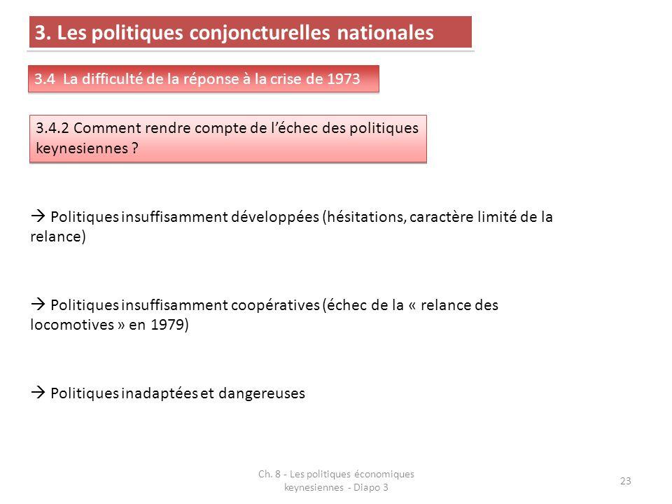 Ch. 8 - Les politiques économiques keynesiennes - Diapo 3 23 3.