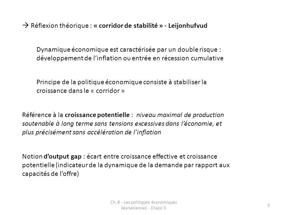 Ch. 8 - Les politiques économiques keynesiennes - Diapo 3 3 Réflexion théorique : « corridor de stabilité » - Leijonhufvud Référence à la croissance p