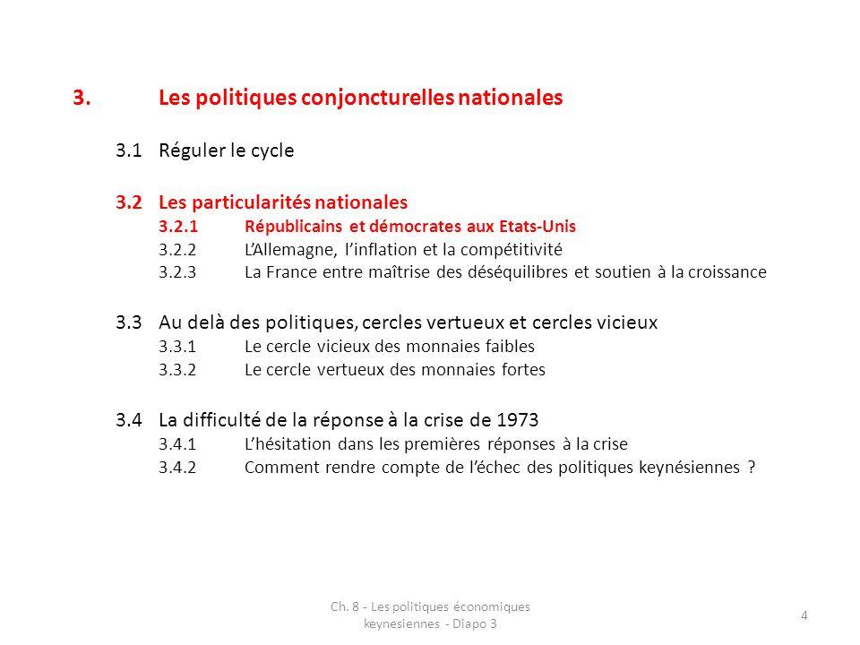 Ch. 8 - Les politiques économiques keynesiennes - Diapo 3 4 3.Les politiques conjoncturelles nationales 3.1Réguler le cycle 3.2Les particularités nati