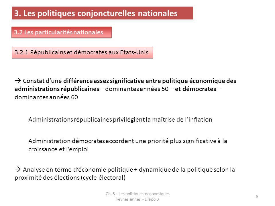 Ch. 8 - Les politiques économiques keynesiennes - Diapo 3 5 3.