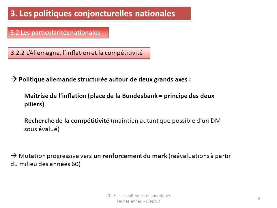 Ch. 8 - Les politiques économiques keynesiennes - Diapo 3 8 3.