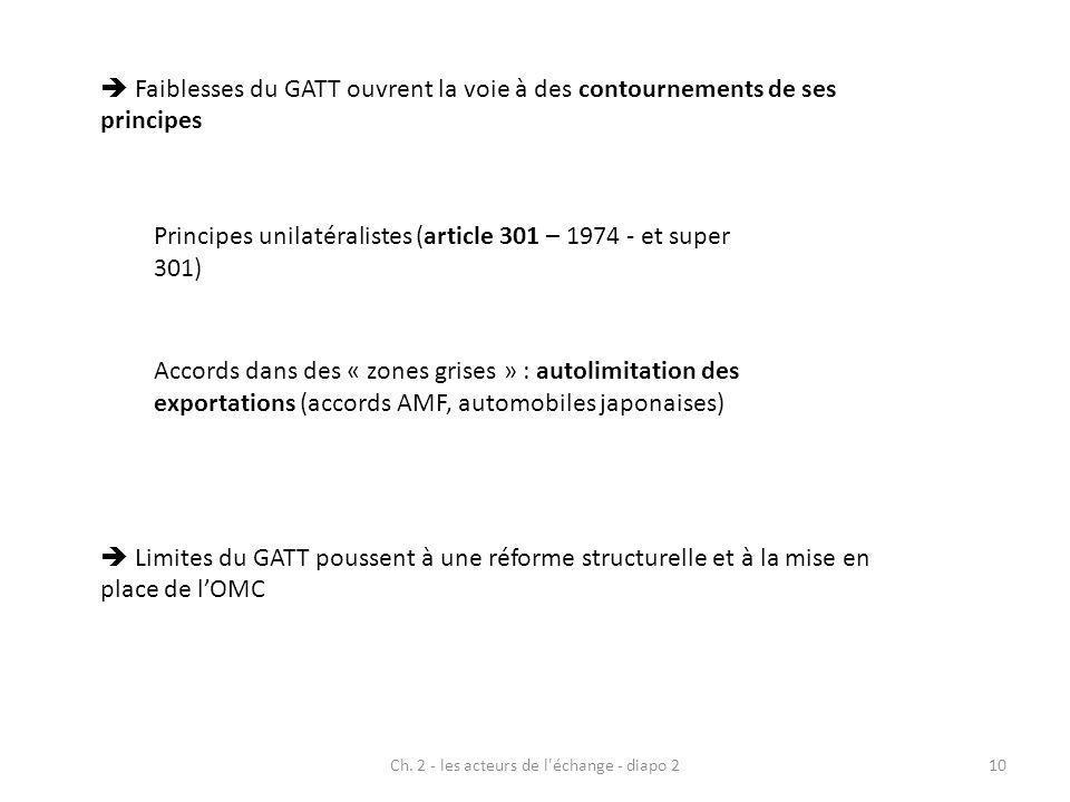 Ch. 2 - les acteurs de l'échange - diapo 210 Faiblesses du GATT ouvrent la voie à des contournements de ses principes Principes unilatéralistes (artic