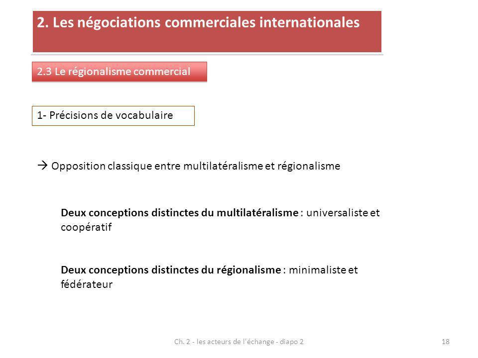 Ch. 2 - les acteurs de l'échange - diapo 218 2. Les négociations commerciales internationales 2.3 Le régionalisme commercial 1- Précisions de vocabula