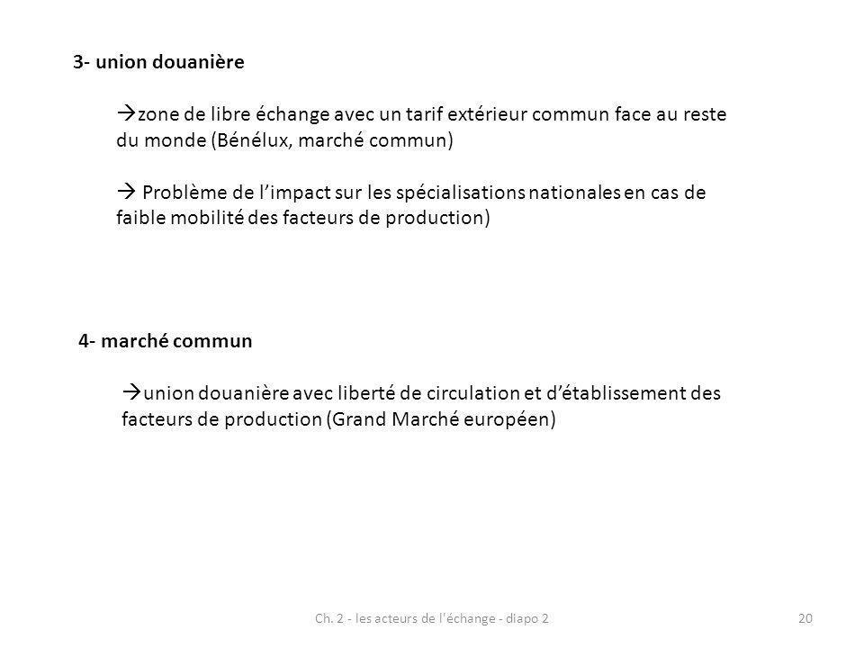 Ch. 2 - les acteurs de l'échange - diapo 220 3- union douanière zone de libre échange avec un tarif extérieur commun face au reste du monde (Bénélux,