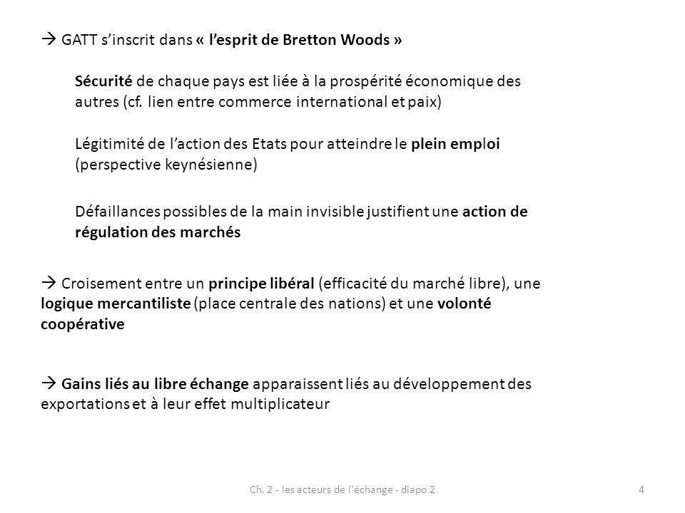 GATT sinscrit dans « lesprit de Bretton Woods » Sécurité de chaque pays est liée à la prospérité économique des autres (cf. lien entre commerce intern