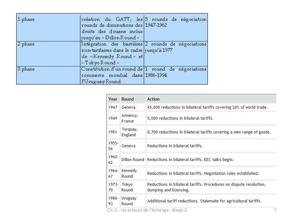 Ch.2 - les acteurs de l échange - diapo 218 2.
