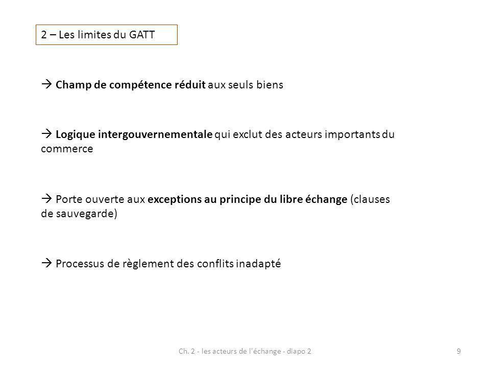 9 2 – Les limites du GATT Champ de compétence réduit aux seuls biens Logique intergouvernementale qui exclut des acteurs importants du commerce Porte