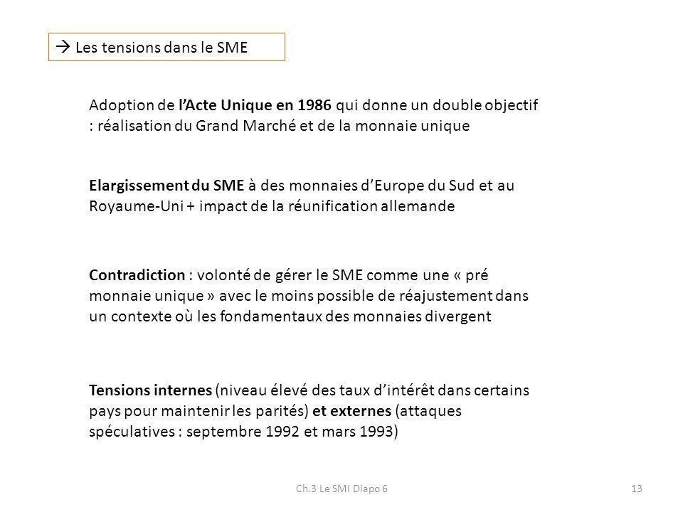 Ch.3 Le SMI Diapo 613 Les tensions dans le SME Adoption de lActe Unique en 1986 qui donne un double objectif : réalisation du Grand Marché et de la mo