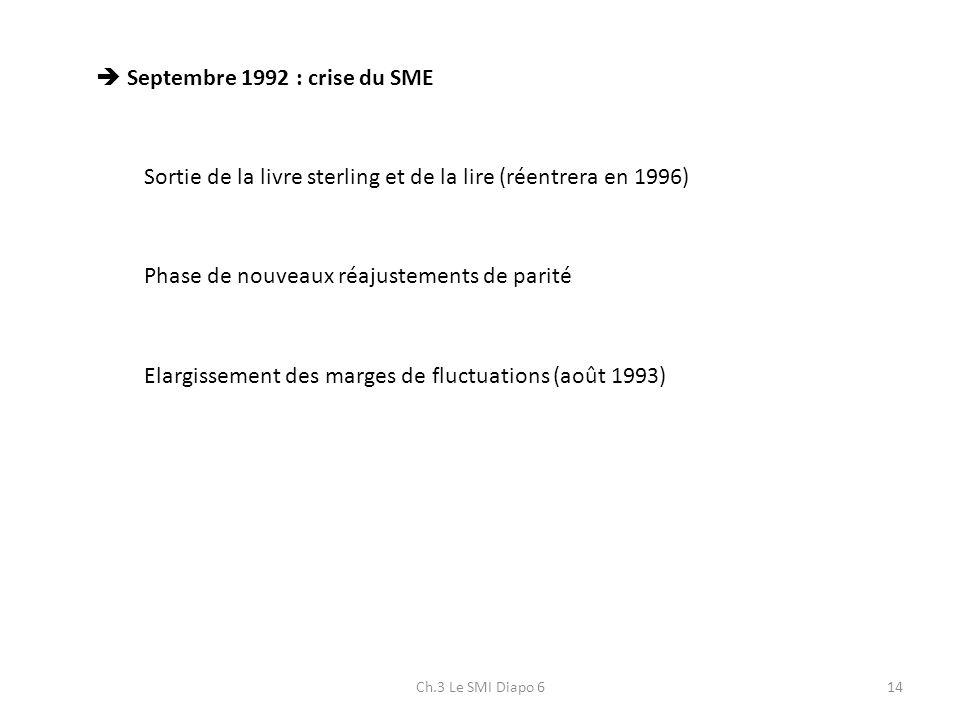 Ch.3 Le SMI Diapo 614 Septembre 1992 : crise du SME Sortie de la livre sterling et de la lire (réentrera en 1996) Phase de nouveaux réajustements de p