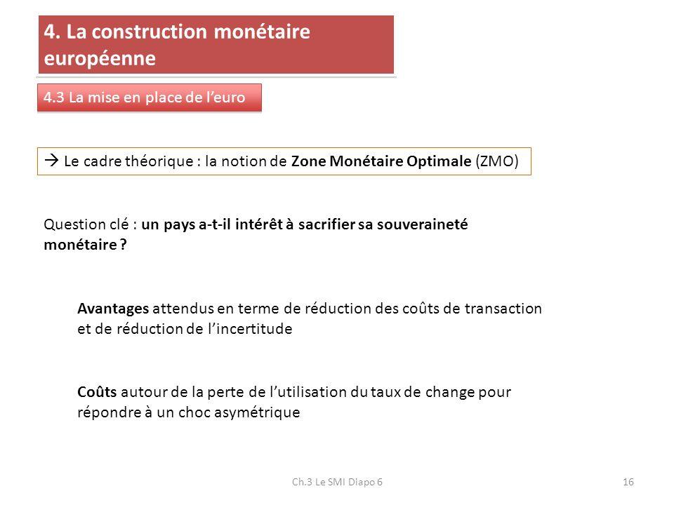 Ch.3 Le SMI Diapo 616 4. La construction monétaire européenne 4.3 La mise en place de leuro Le cadre théorique : la notion de Zone Monétaire Optimale